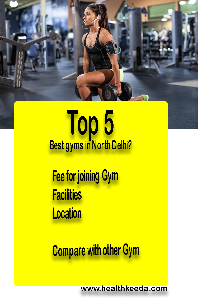 best gyms with fees north delhi