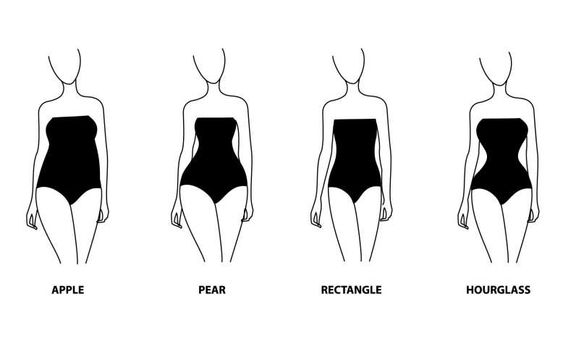 Breast size as per your body type
