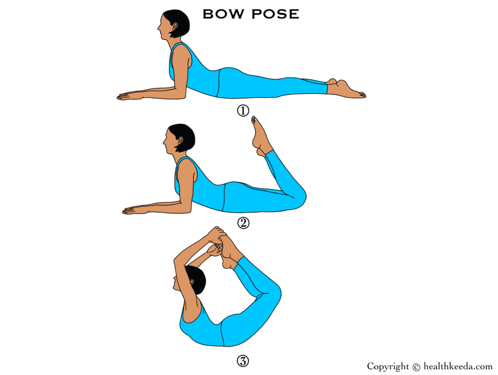 Bow Pose Steps 1,2,3