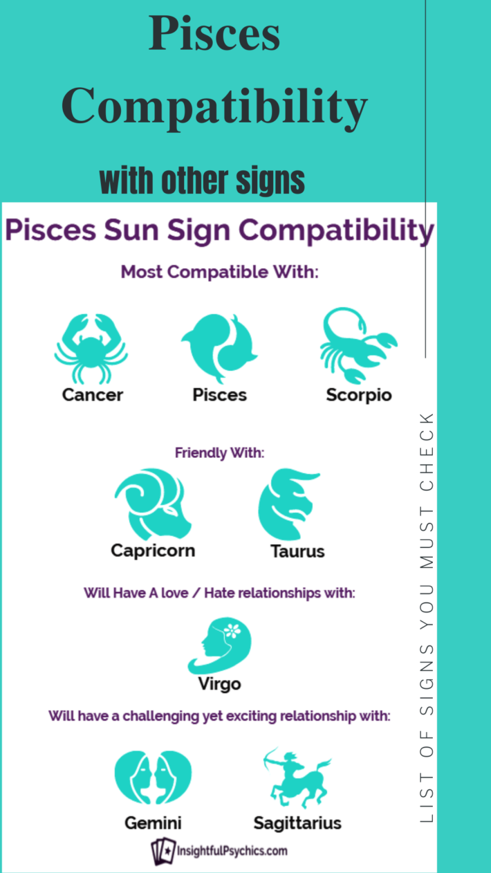 Pisces Compatibility Other Signs